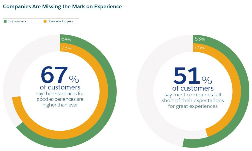 customer-experience-localization