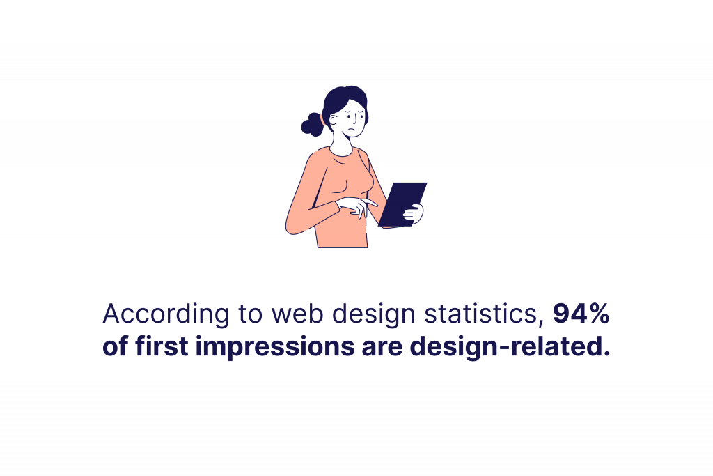 94% of first impressions are design-related